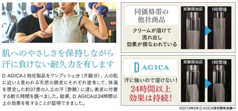 ディーアジカ(D AGICA)は汗に流れにくい持続力がある